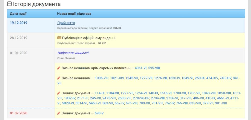 Історія документа із сайту Верховної Ради України